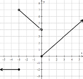 Piecewise Functions Worksheet With Answers Also Real Life Piecewise ...